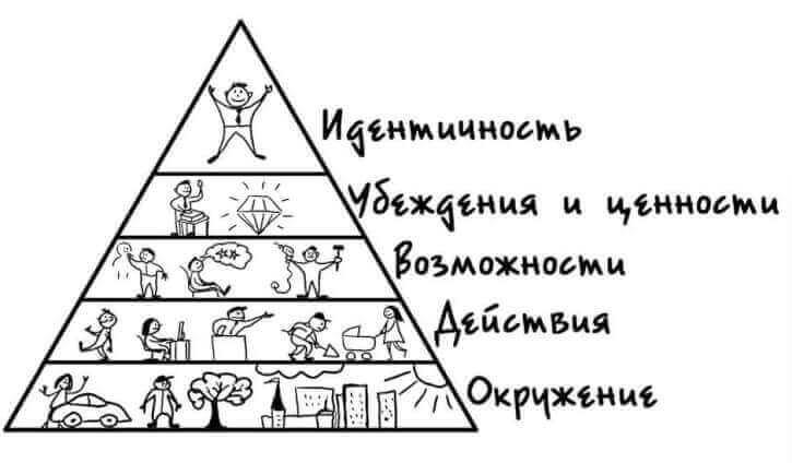 ogranichivayushhie-ubezhdeniya
